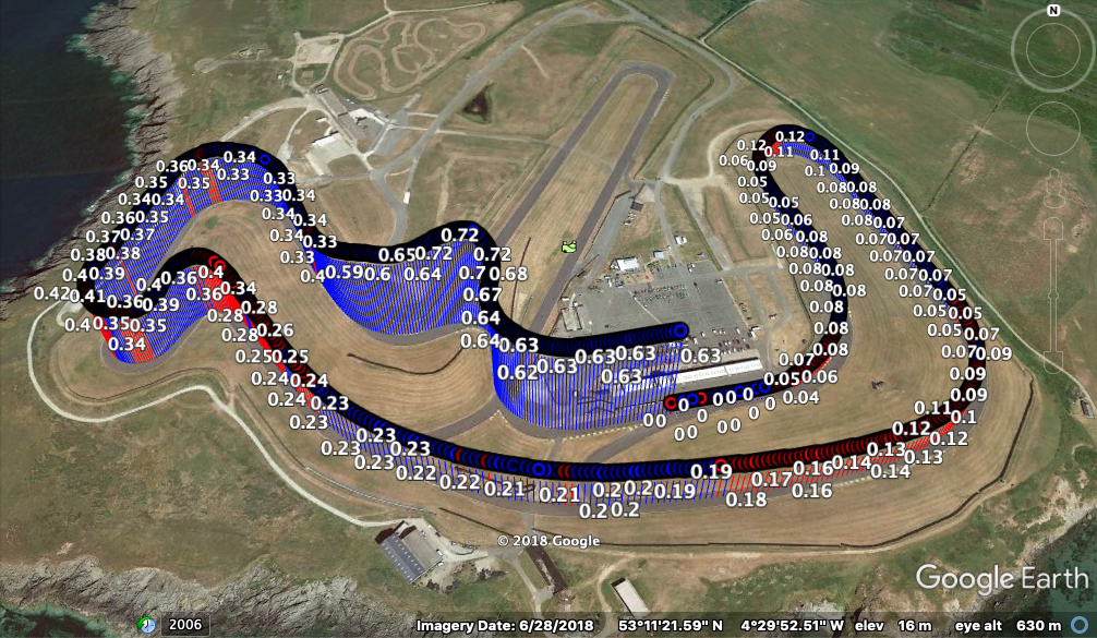 Compare your racing laps in Google Earth